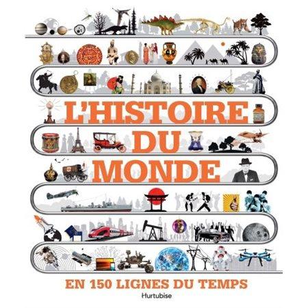 L'histoire du monde en 150 lignes du temps
